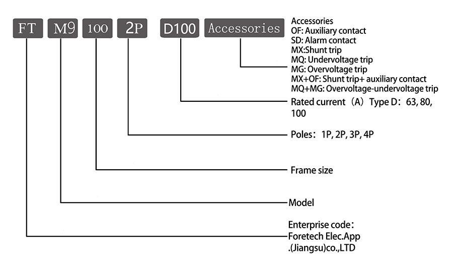 FTM9-100-001