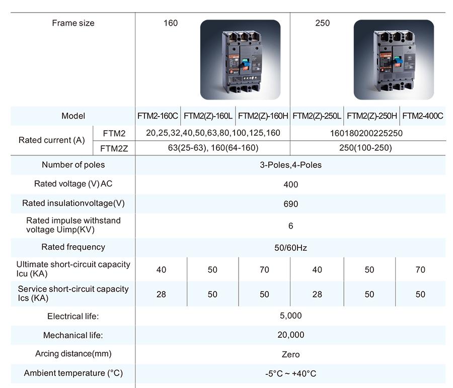 FTM2-EN-7_01