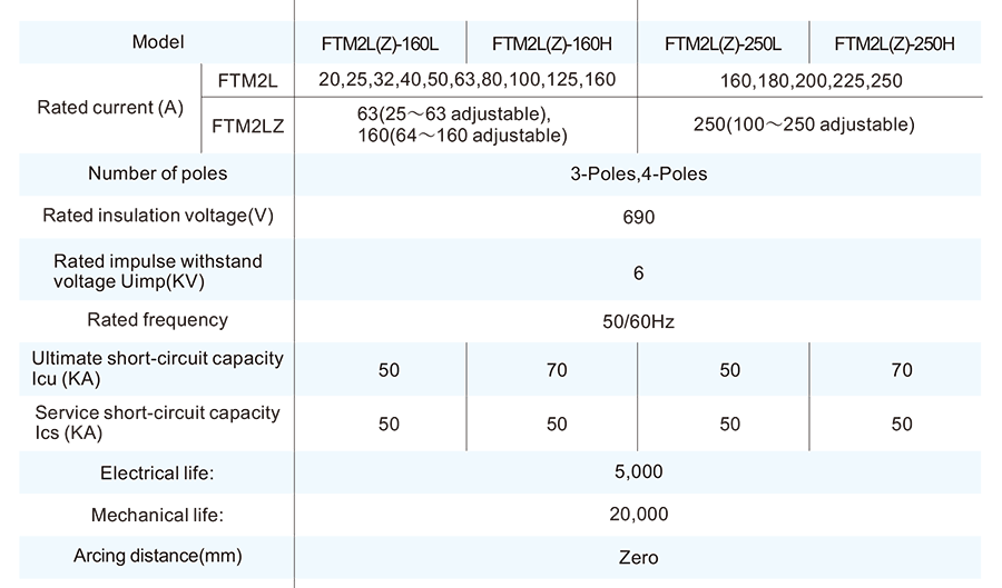 FTM2-EN-7_05