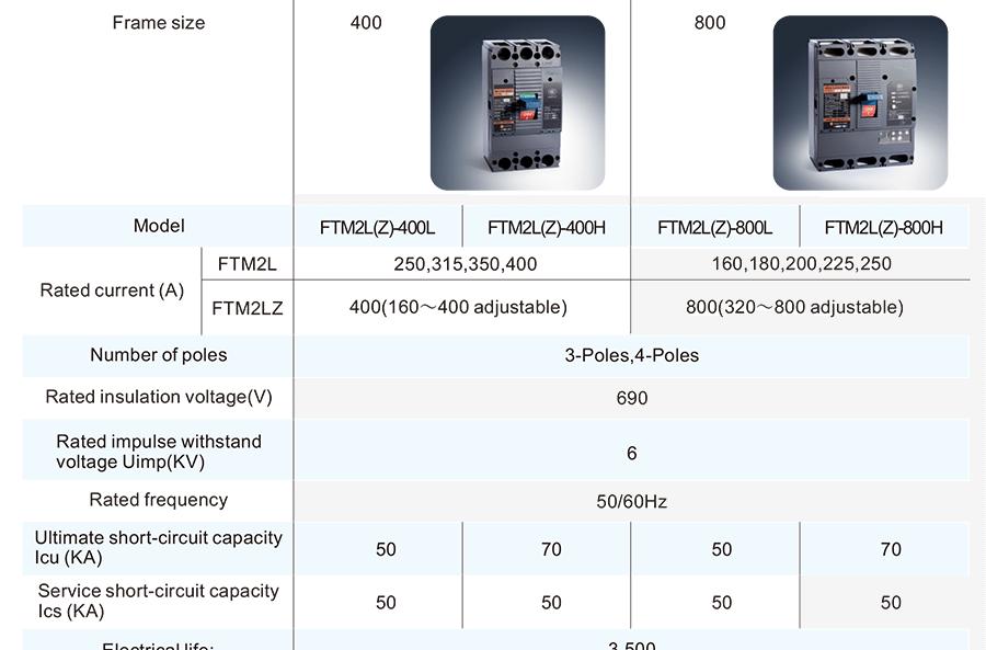 FTM2-EN-7_07